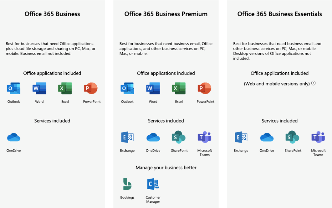 office 365 - Clear Vision